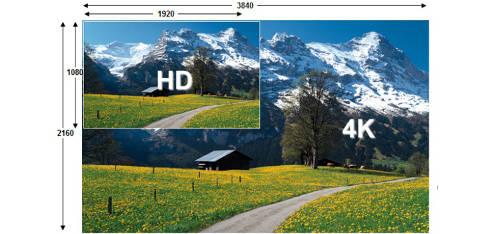 telewizor 4k do konsoli playstation 5